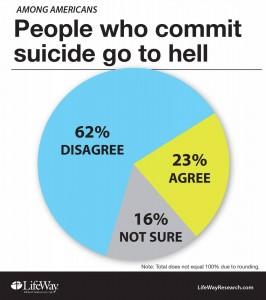 6a966f1e-79c2-4af1-b358-e1f4bb4b3de9-suicide-hell-(2)