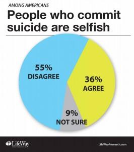 c81036b9-2e6d-4ebe-a587-82589b1fb51d-suicide-selfish