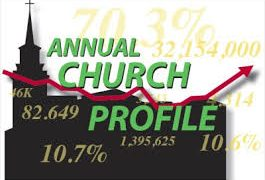 ACP reports show drop in baptisms: small groups and attendance are down